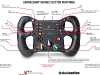 srw-s1-steering-wheel_button-map